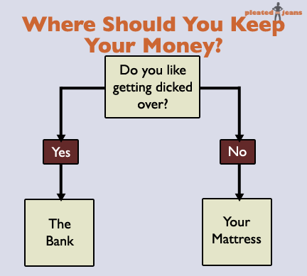 Where Should You Keep Your Money Flowchart Pleated Jeans