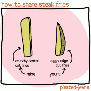 how-to-share-steak-fries