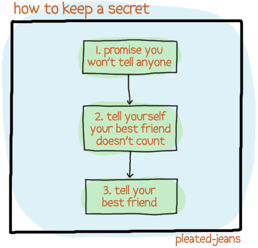 how-to-keep-a-secret