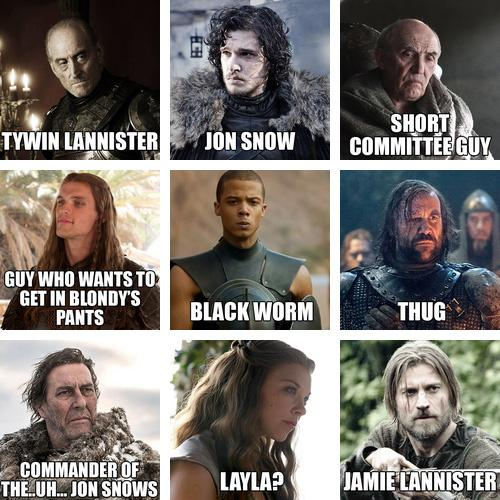 game of thrones character guide with pictures