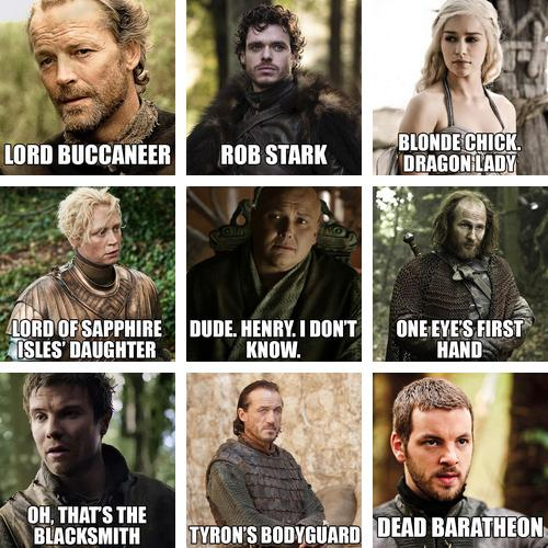 Game Of Thrones Characters With Names Names Of Game Of Thrones Characters According To A Dad